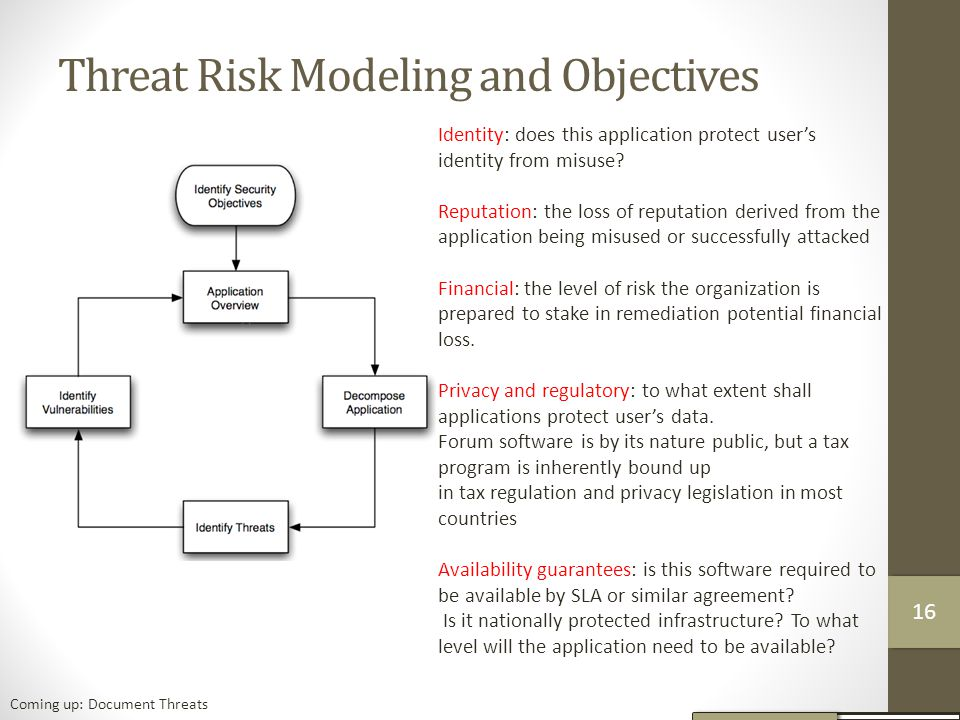 Threat Risk Modeling and Objectives