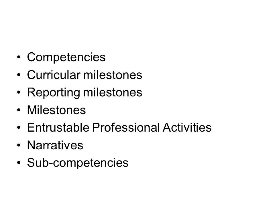 Competencies Curricular milestones. Reporting milestones. Milestones. Entrustable Professional Activities.
