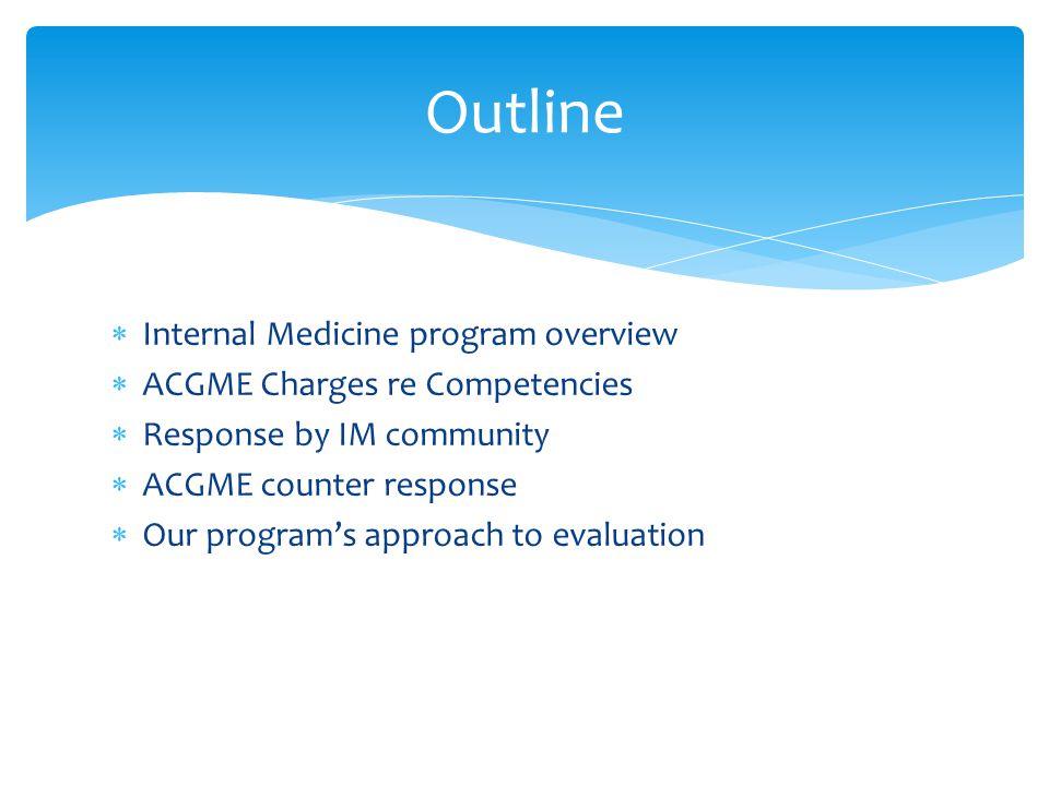 Outline Internal Medicine program overview