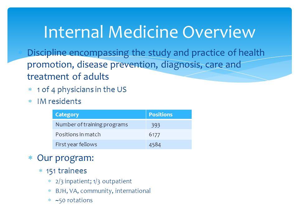 Internal Medicine Overview