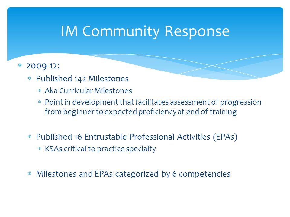 IM Community Response 2009-12: Published 142 Milestones