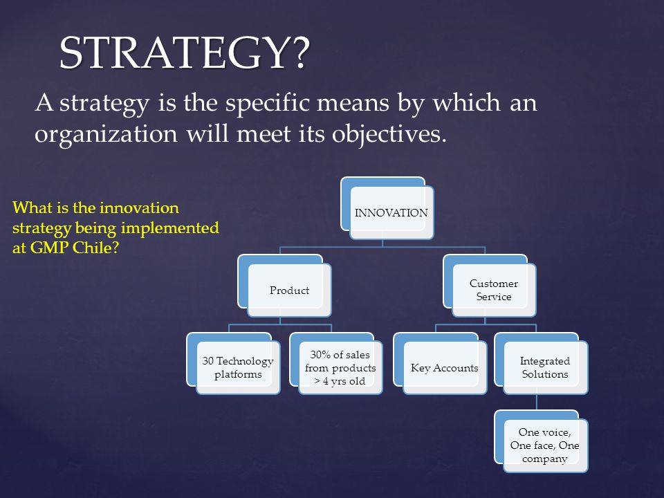 STRATEGY A strategy is the specific means by which an organization will meet its objectives. INNOVATION.