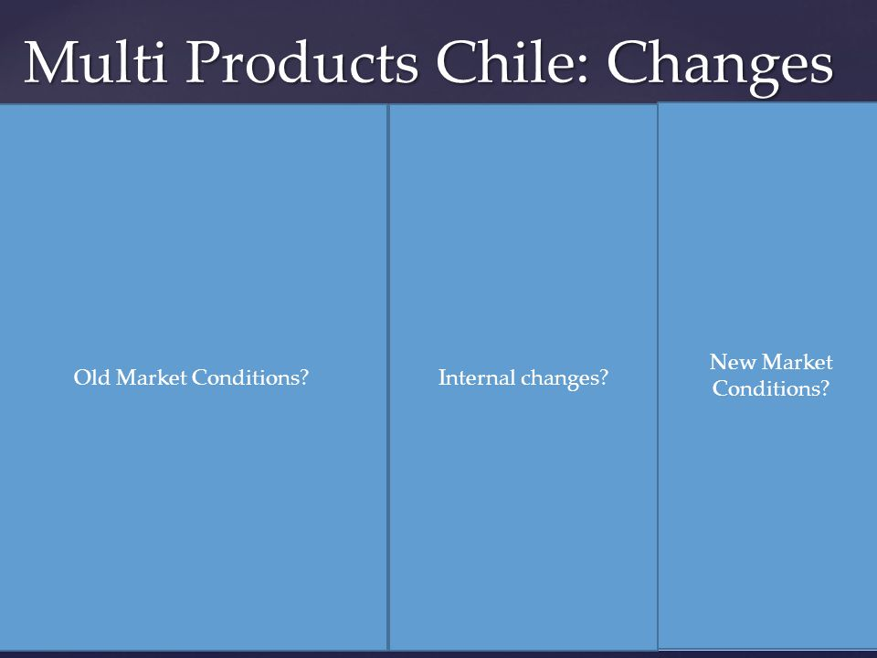 Multi Products Chile: Changes