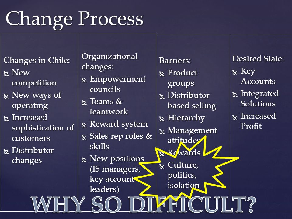 WHY SO DIFFICULT Change Process Organizational changes: