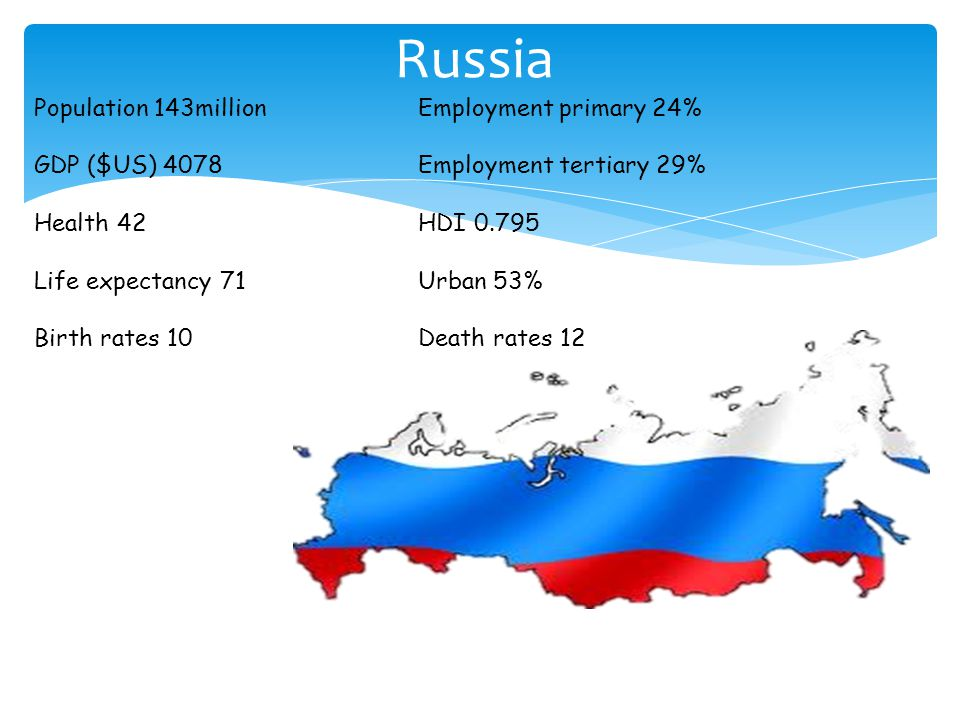 Russia Population 143million Employment primary 24%