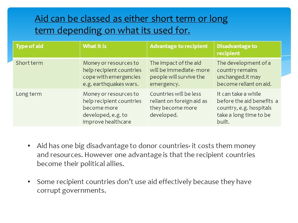 Aid can be classed as either short term or long term depending on what its used for.