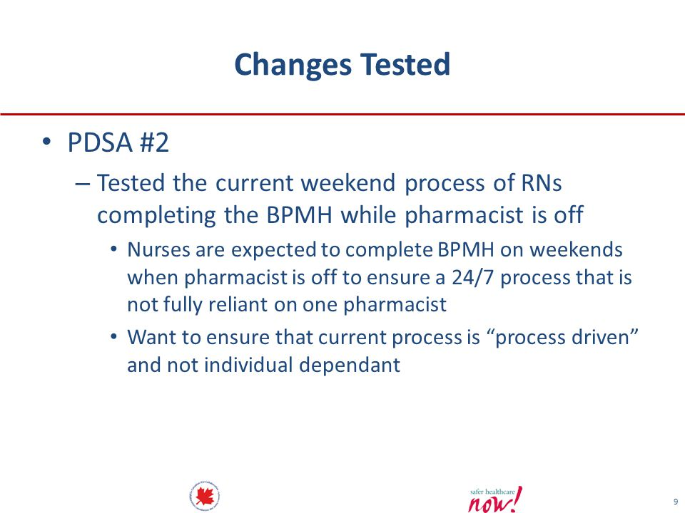 Changes Tested PDSA #2. Tested the current weekend process of RNs completing the BPMH while pharmacist is off.