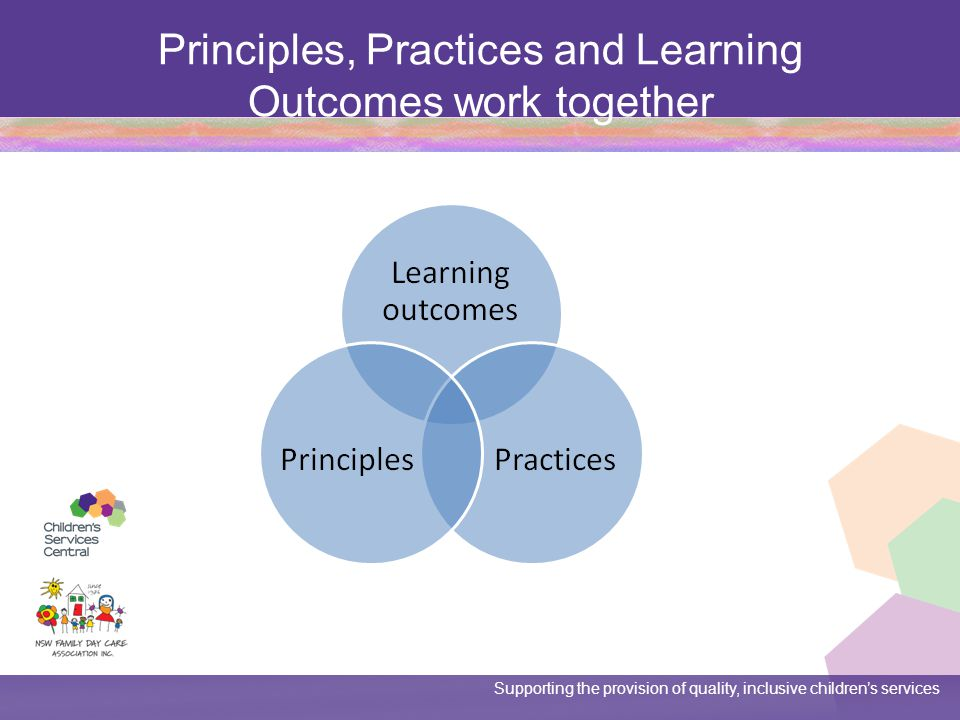 Principles, Practices and Learning Outcomes work together