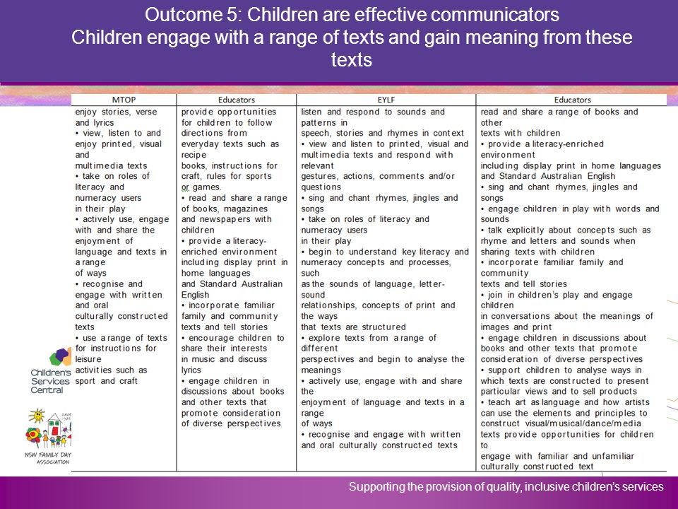 Outcome 5: Children are effective communicators Children engage with a range of texts and gain meaning from these texts