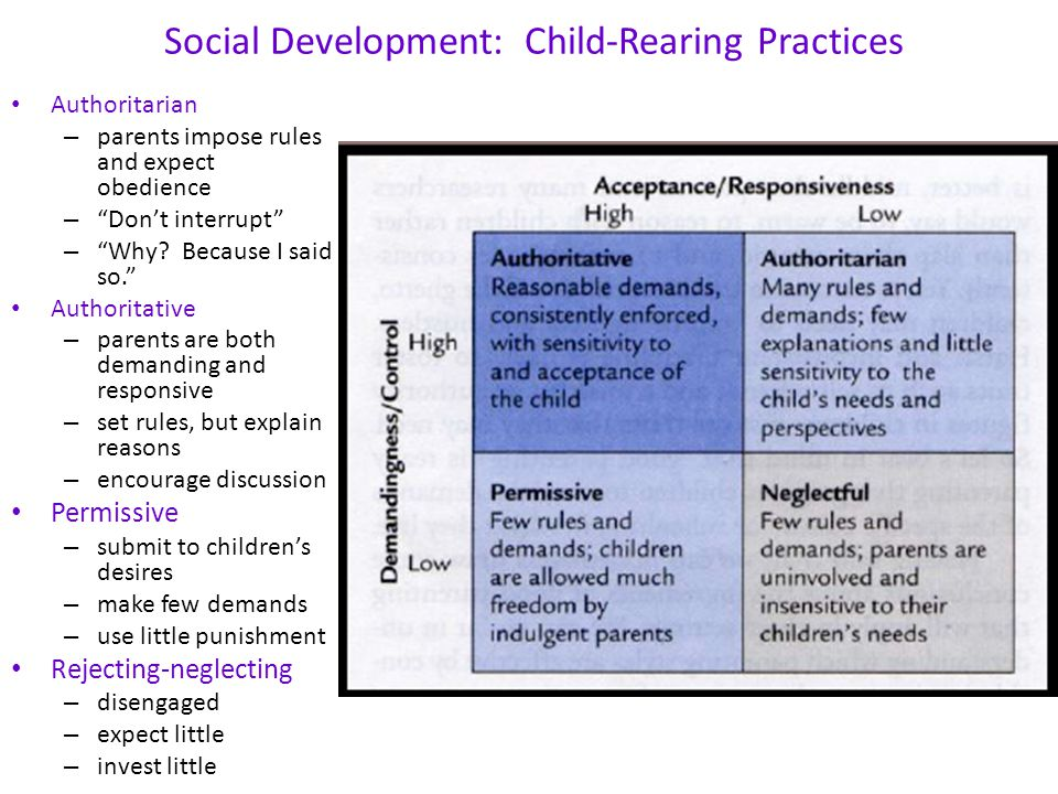 development and child rearing Child-rearing definition is - the process of taking care of and raising children —often used before another noun how to use child-rearing in a sentence.