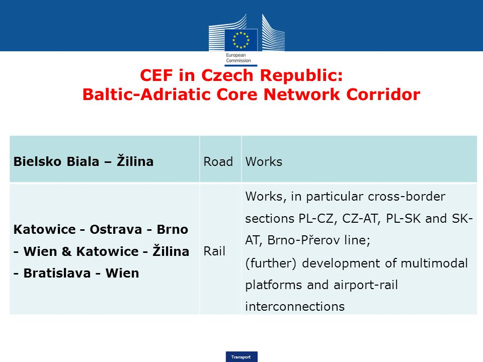 CEF in Czech Republic: Baltic-Adriatic Core Network Corridor