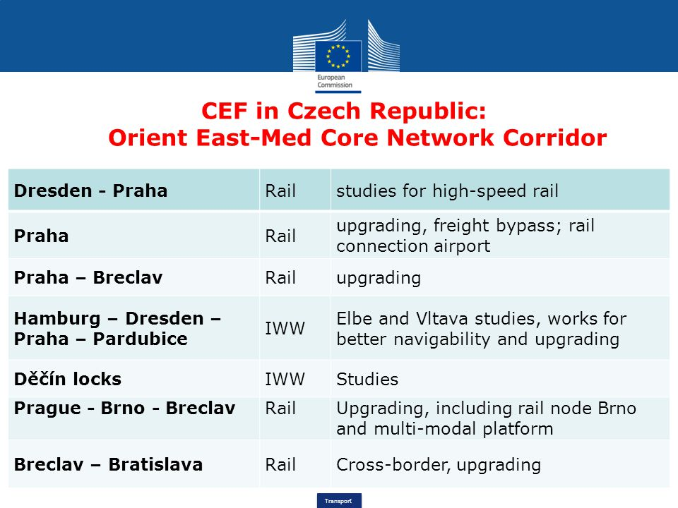 CEF in Czech Republic: Orient East-Med Core Network Corridor