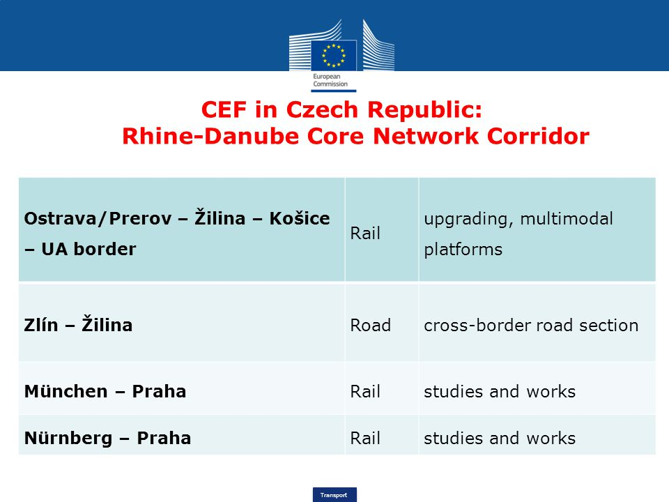 CEF in Czech Republic: Rhine-Danube Core Network Corridor