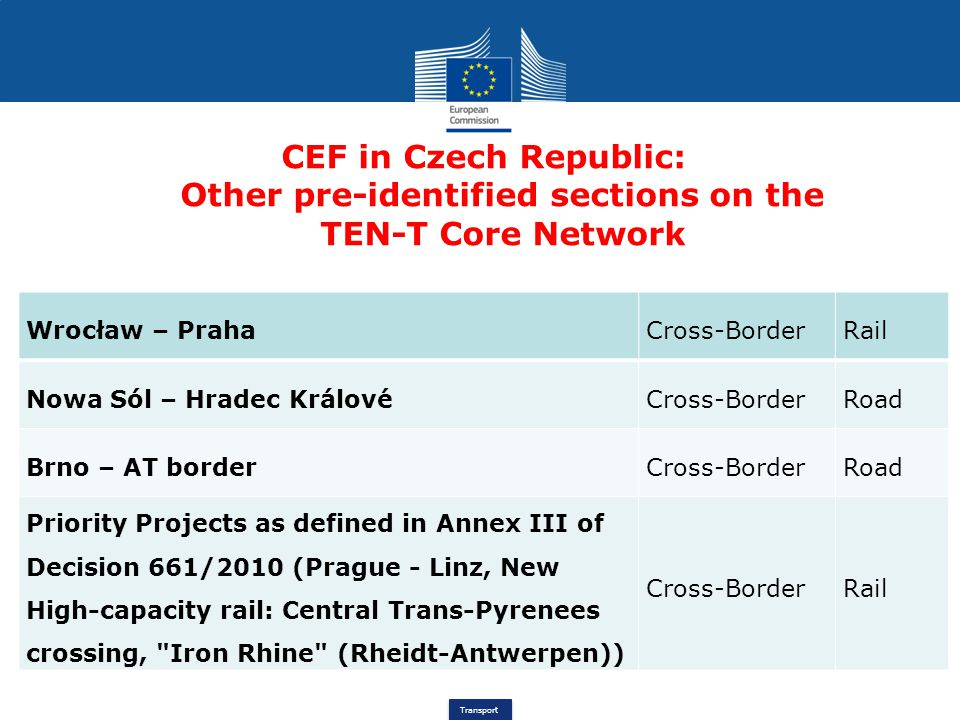 CEF in Czech Republic: Other pre-identified sections on the TEN-T Core Network