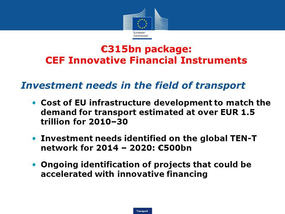 CEF Innovative Financial Instruments