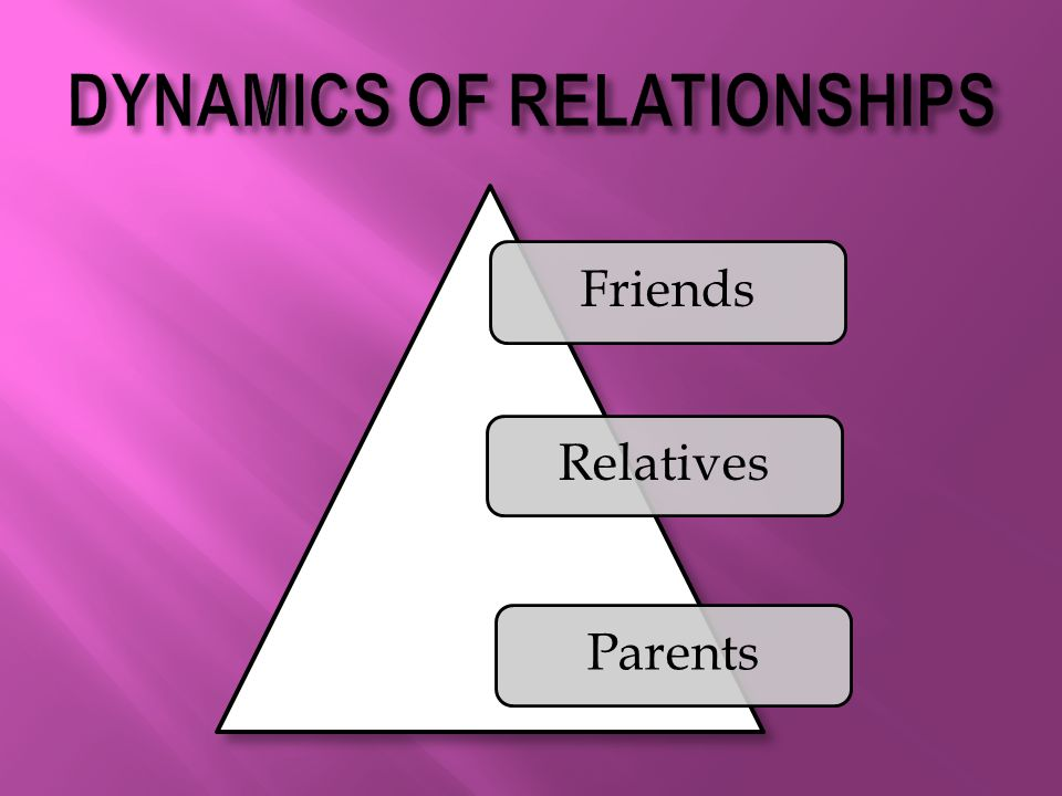 DYNAMICS OF RELATIONSHIPS