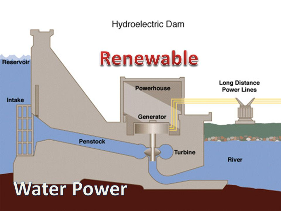 Renewable Water Power