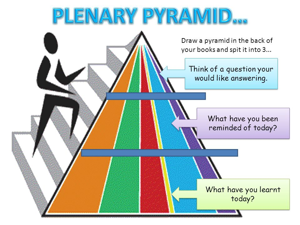 PLENARY PYRAMID… Draw a pyramid in the back of your books and spit it into 3... Think of a question your would like answering.