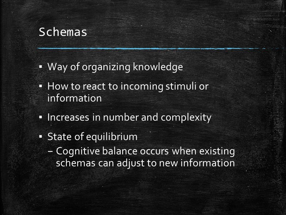 Schemas Way of organizing knowledge