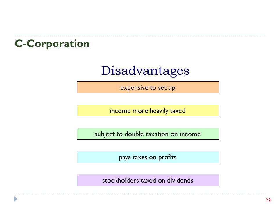 Disadvantages C-Corporation expensive to set up