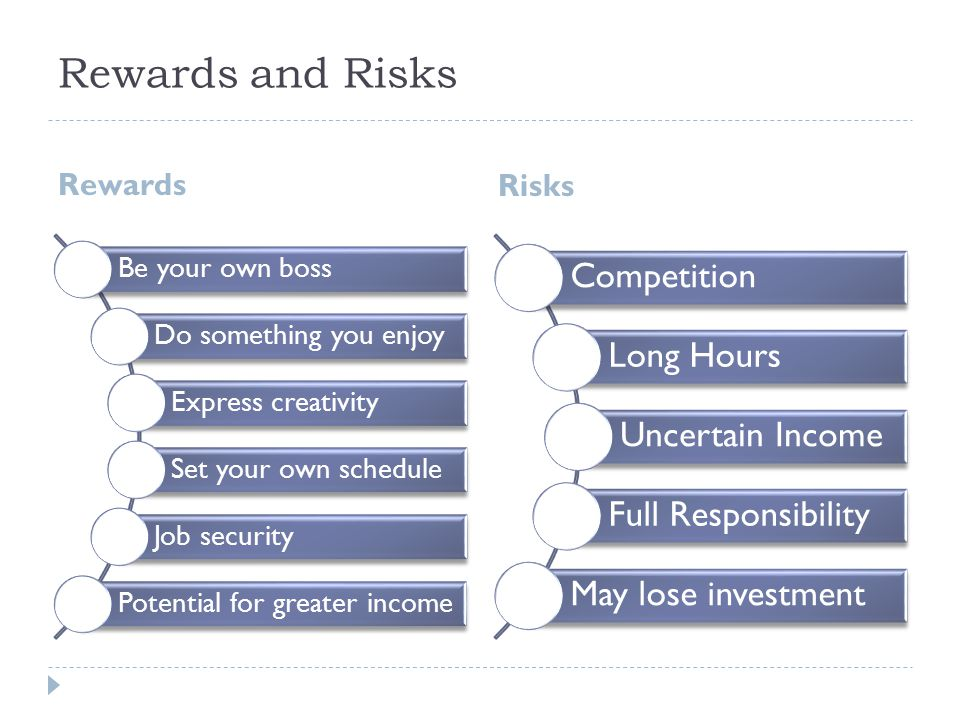 Rewards and Risks Competition Long Hours Uncertain Income