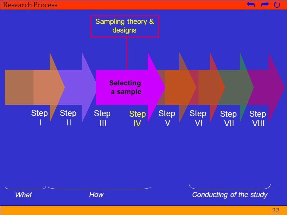 Sampling theory & designs