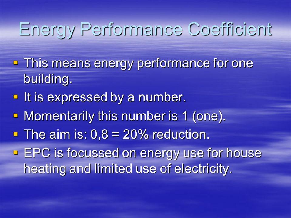 Energy Performance Coefficient