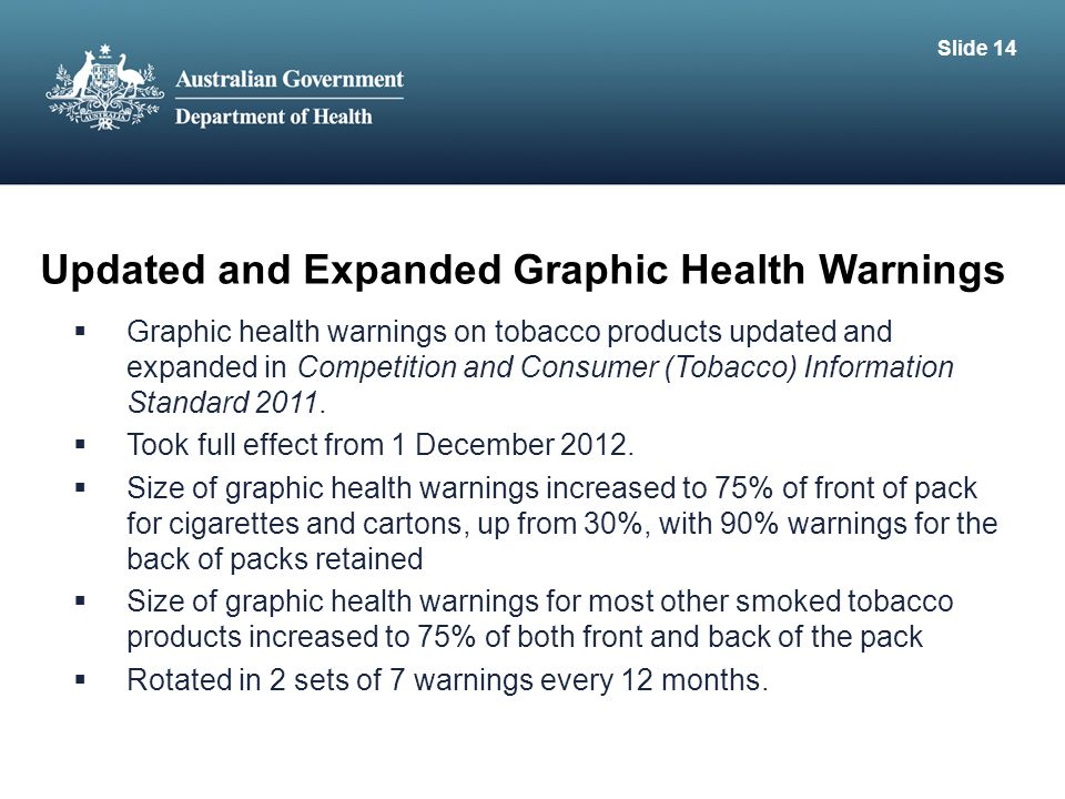 Updated and Expanded Graphic Health Warnings