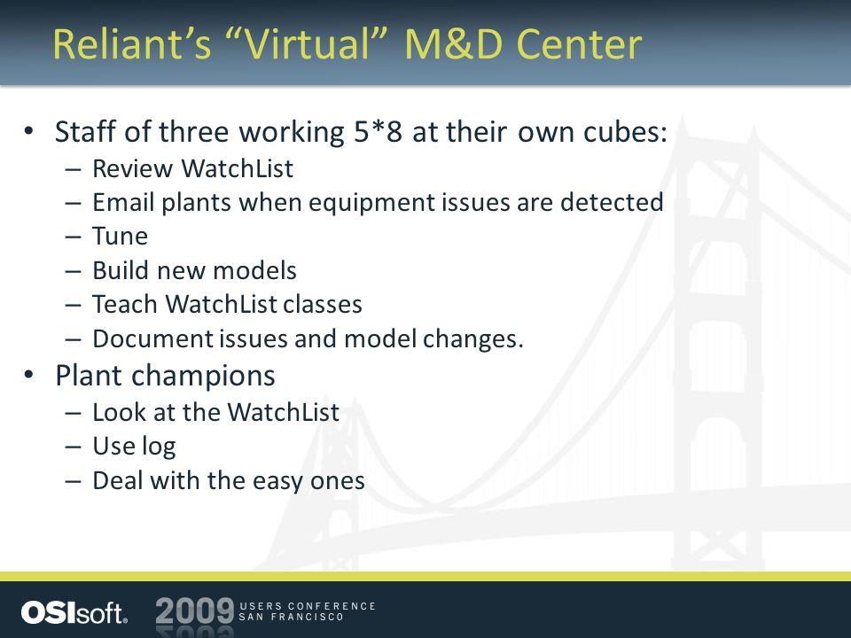 Reliant's Virtual M&D Center