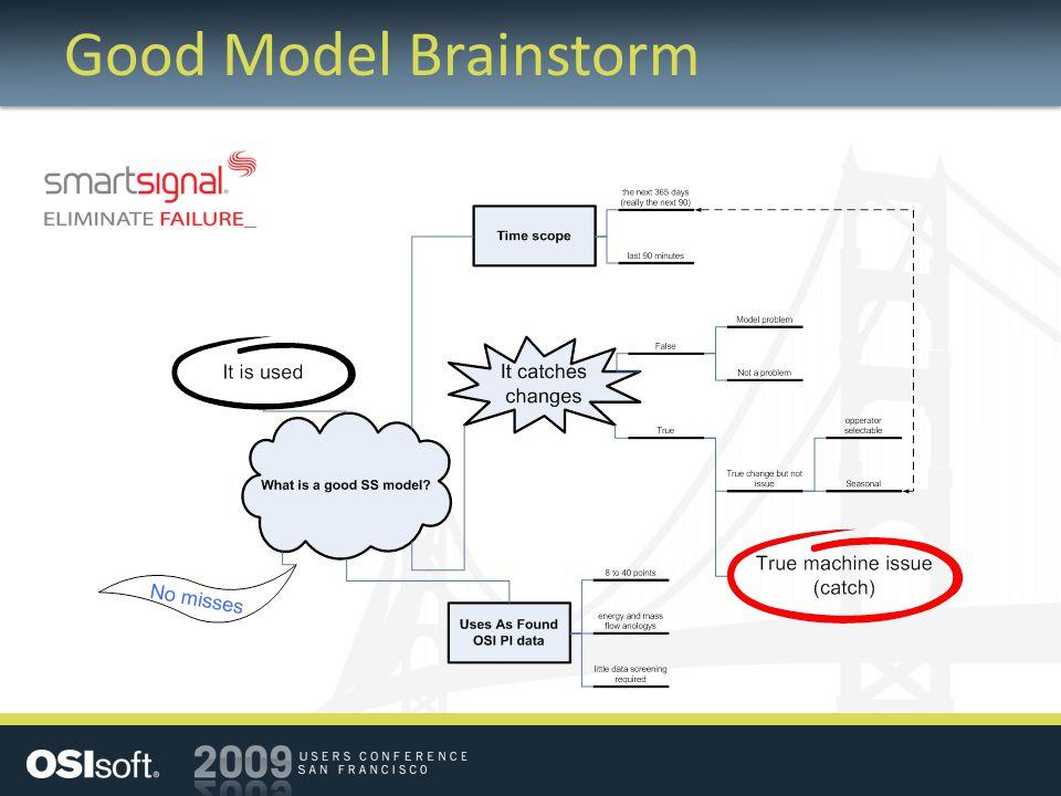 Good Model Brainstorm