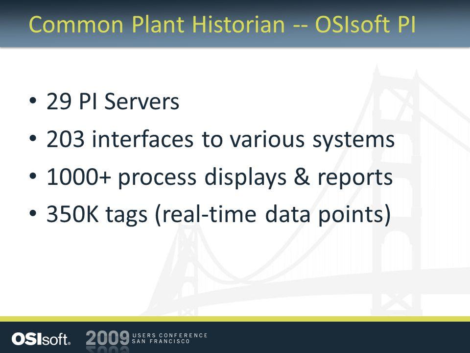 Common Plant Historian -- OSIsoft PI