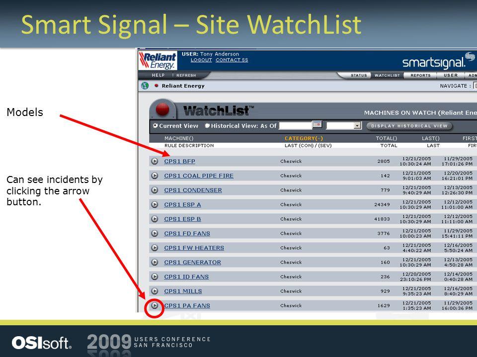 Smart Signal – Site WatchList