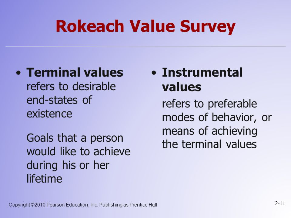 Rokeach Value Survey Terminal values refers to desirable end-states of existence.