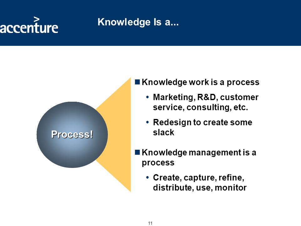 To Begin, View KM as a Process