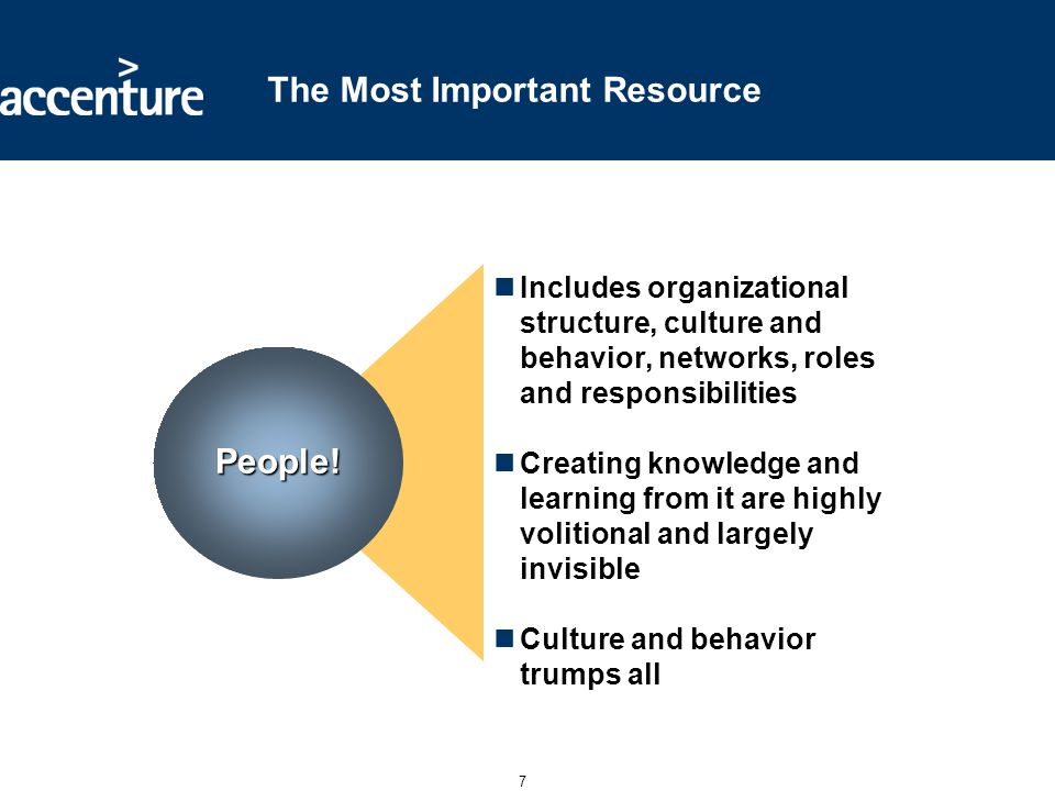 Knowledge Culture and Behavior