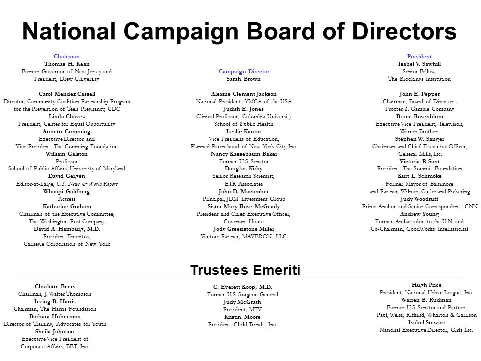 National Campaign Board of Directors
