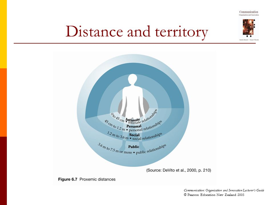 Distance and territory