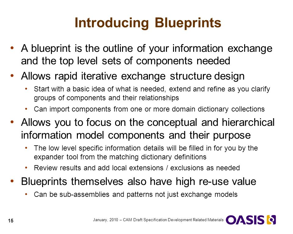 Introducing Blueprints