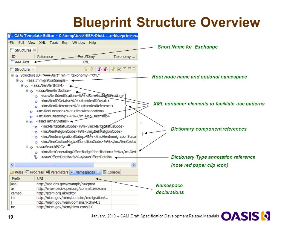 Blueprint Structure Overview