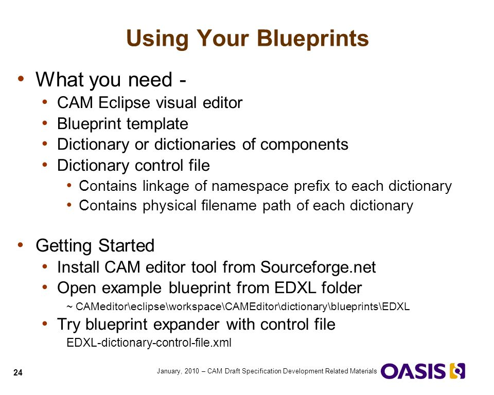 Using Your Blueprints What you need - Getting Started
