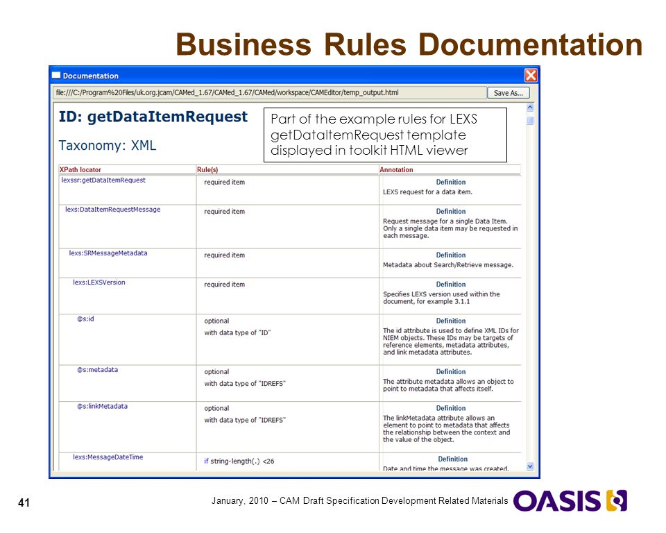 Business Rules Documentation