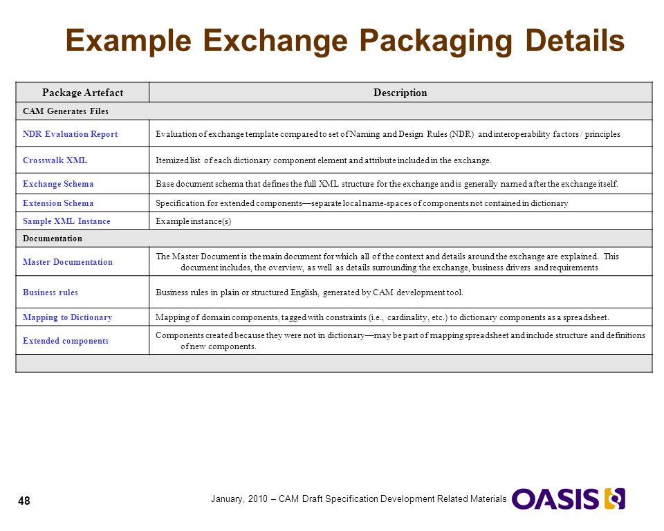 Example Exchange Packaging Details