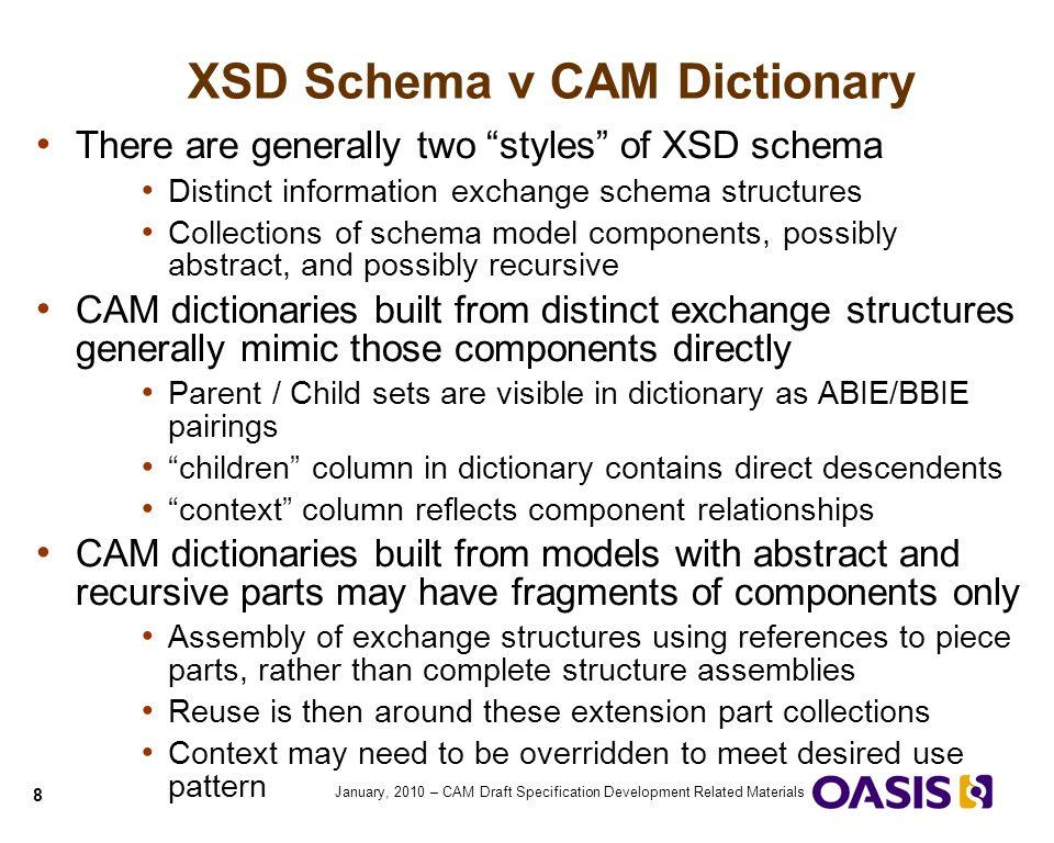 XSD Schema v CAM Dictionary