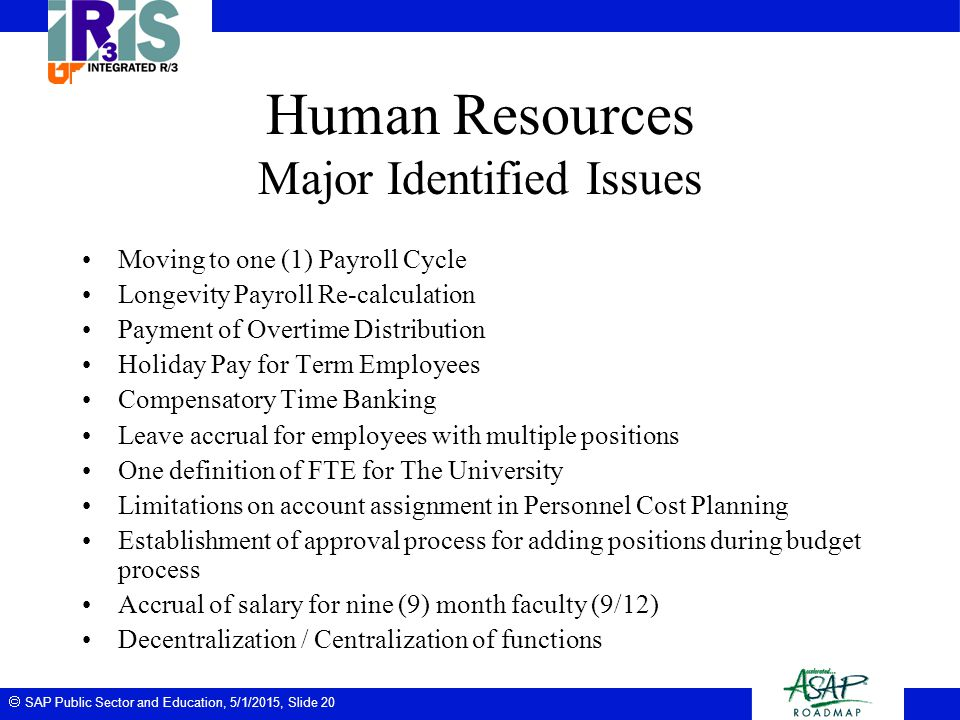 Human Resources Major Identified Issues