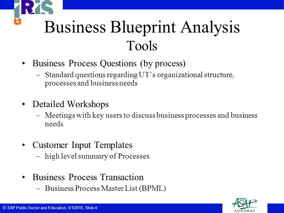 The university of tennessee human resources business blueprint ppt 4 business blueprint analysis tools malvernweather Images