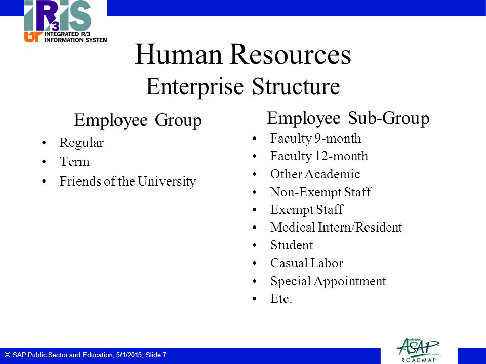 Human Resources Enterprise Structure