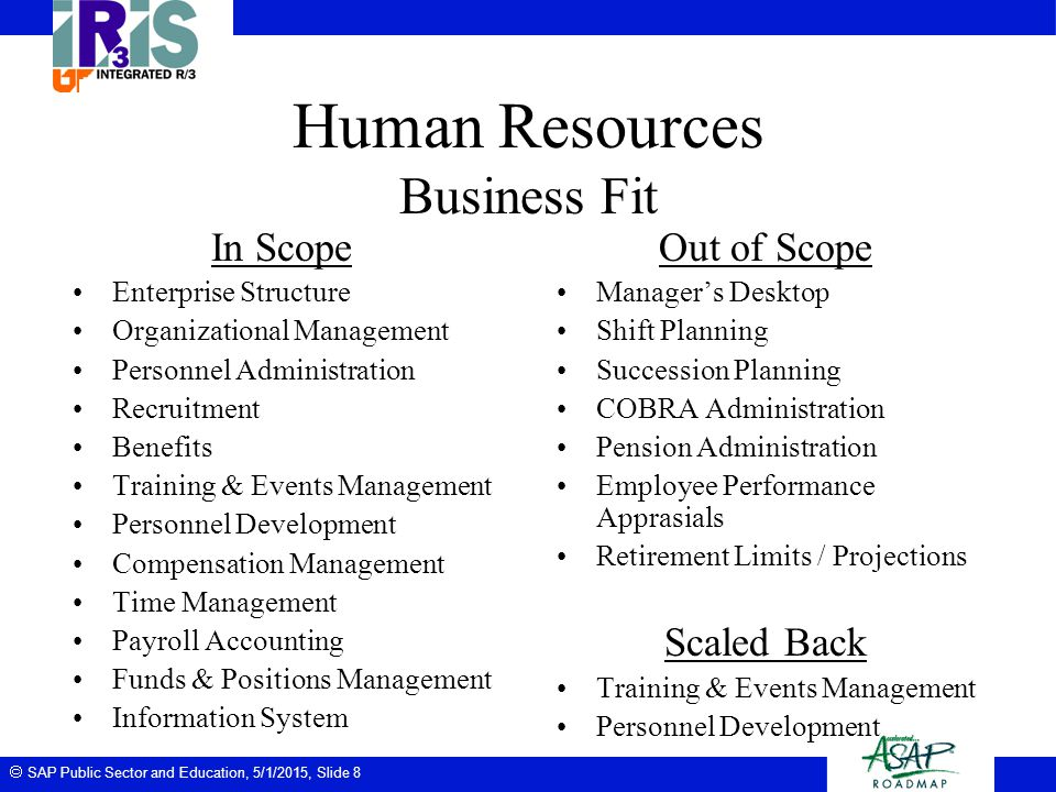 Human Resources Business Fit