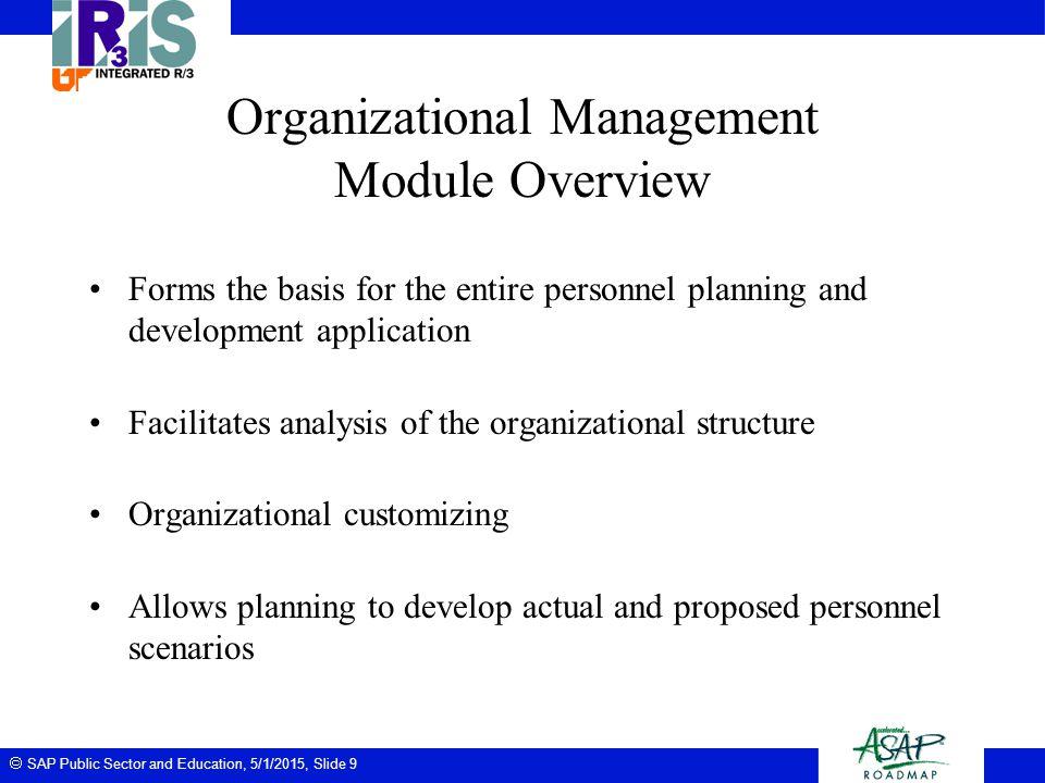 Organizational Management Module Overview