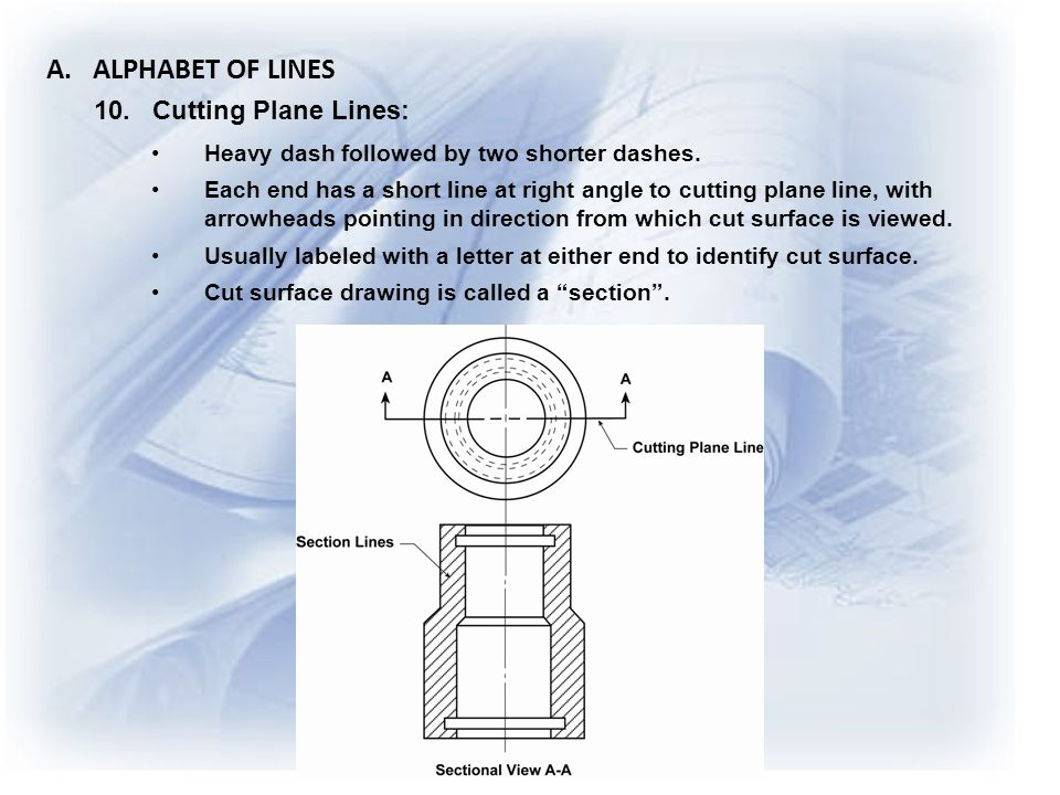 A. ALPHABET OF LINES 10. Cutting Plane Lines:
