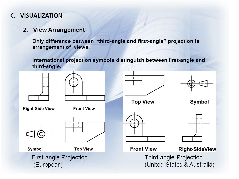 C. VISUALIZATION 2. View Arrangement First-angle Projection (European)
